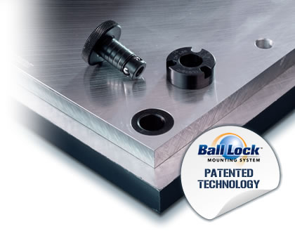 Ball Lock Features Amp Benefits Jergens Inc