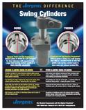 Jergens Swing Cylinders, workholding solutions